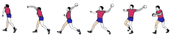 Die Phasen des Stemmwurfes beim Handbal