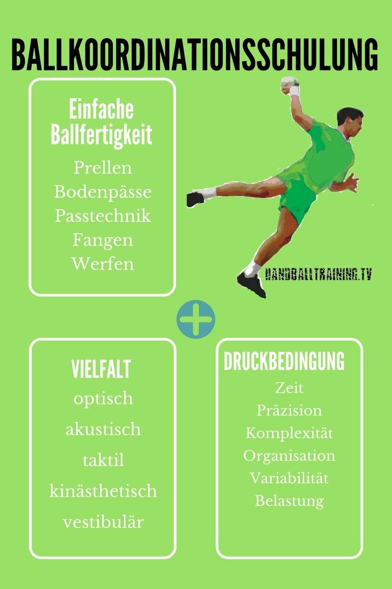 Das Rezept für das perfekte Koordinationstraining (auch beim Handball)