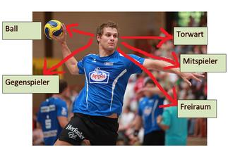 Spielzeit Beim Handball