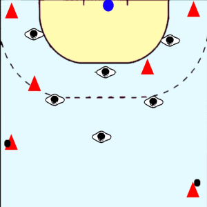 Wurftraining Handball übungen