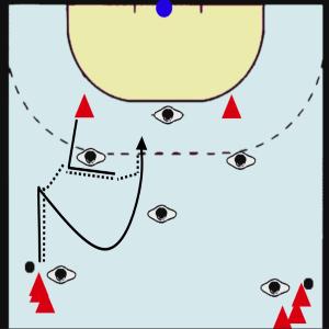 Handballübung um Werfen zu trainieren