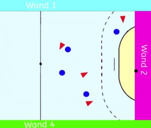Wandball beim Handballtraining