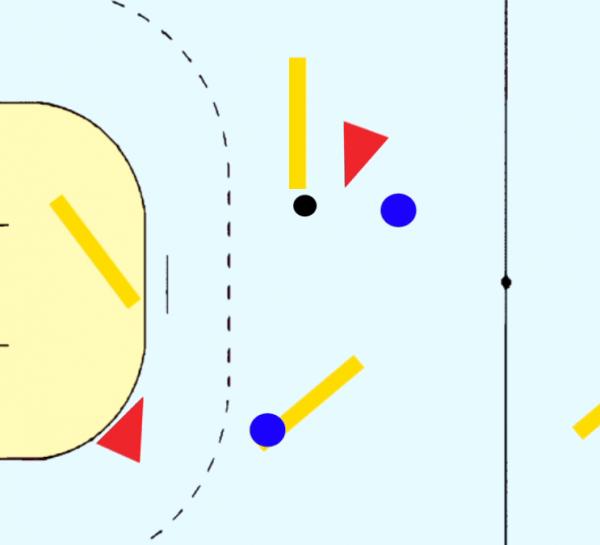 Bankball beim Handballtraining mit verschiedenen Varianten