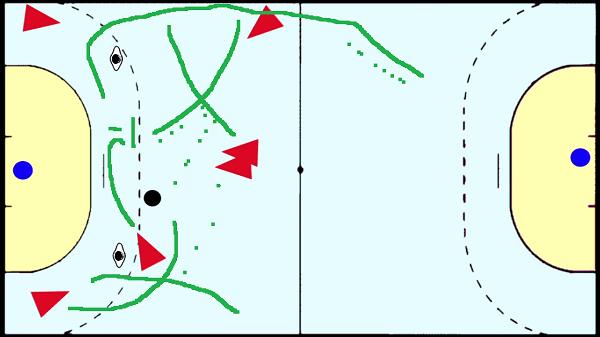 Grundübung mit Kreuzen und Gegenstoss nach dem Wurf