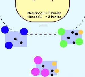 Aufwärmspiel mit Balltransport