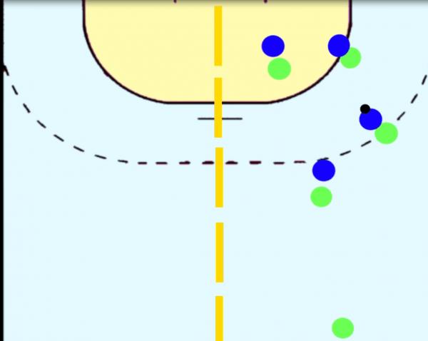 Parteiballspiel zum Aufwärmen beim Handballtraining