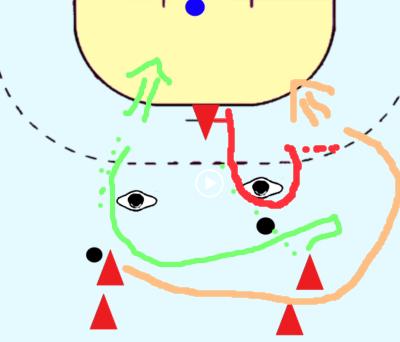 Wurftraining mit Doppelpass und Sprint Handballtraining Übung