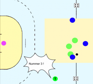 Aufwärmspiel mit Parteiball und Gegenstoss und umschalten