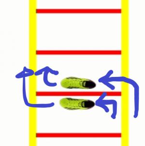 Diese Koordinationsübung besteht aus Spüngen entlang der ensprechenden Sprossen