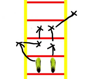 Koordinationsübung mit heraustreten der Koordinationsleiter und vorwärts diagonal weitergehen