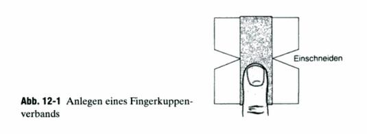 Erste Hilfe Kasten. Fingerkuppenverband richtig anbringen