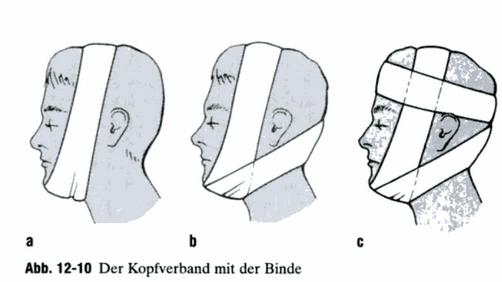 Erste Hilfe Set Verbandspäckchen für Kopfverband Handverband und Ellbogenverband